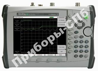 MS2026C - анализаторы цепей Anritsu