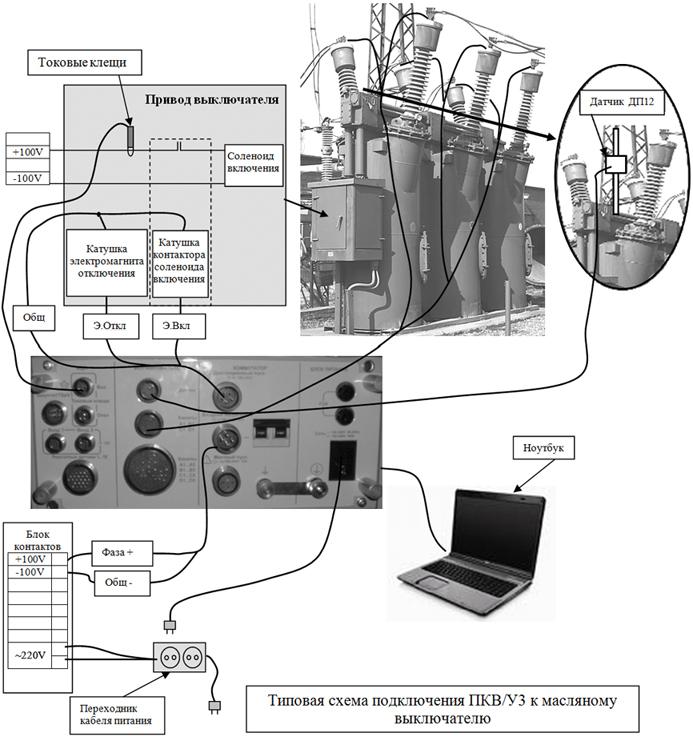 типовая схема подключения ПКВ/У3 к масляному выключателю